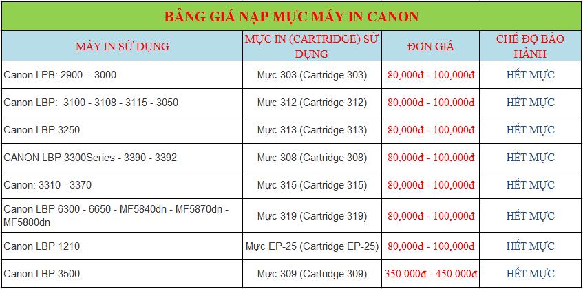 bang-gia-nap-muc-may-in-canon-thanh-luong