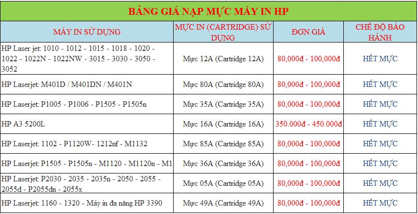 bang-gia-nap-muc-may-in-hp-thanh-luong